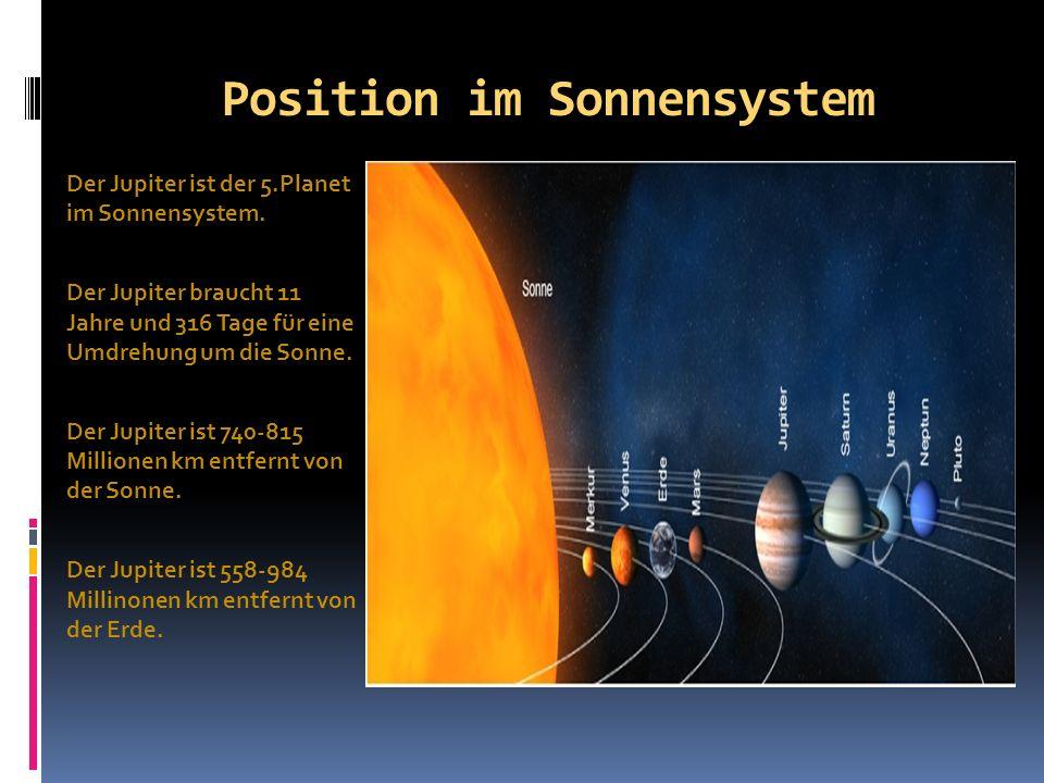 Position im Sonnensystem