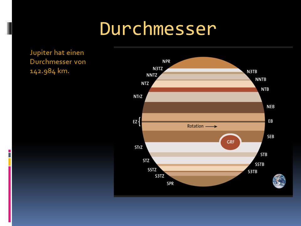 Durchmesser Jupiter hat einen Durchmesser von 142.984 km.