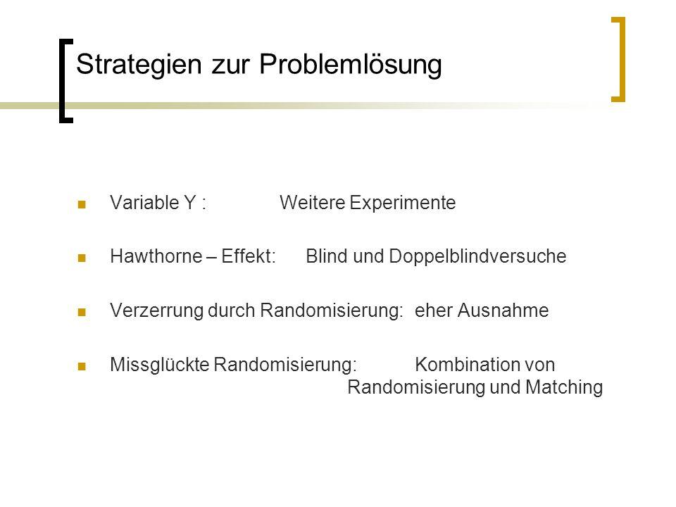Strategien zur Problemlösung