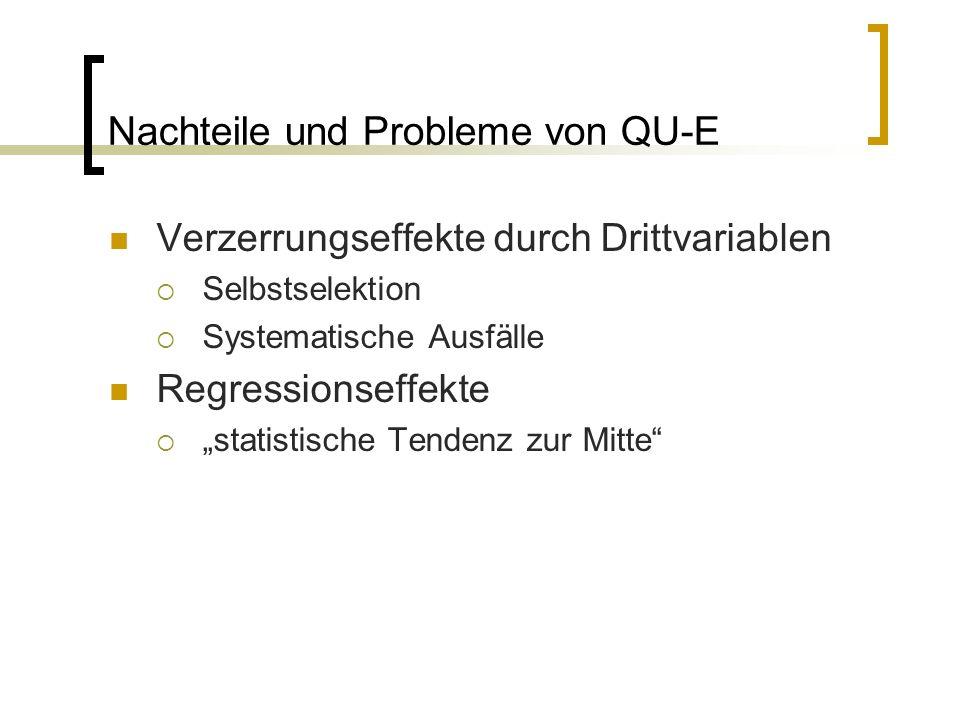 Nachteile und Probleme von QU-E