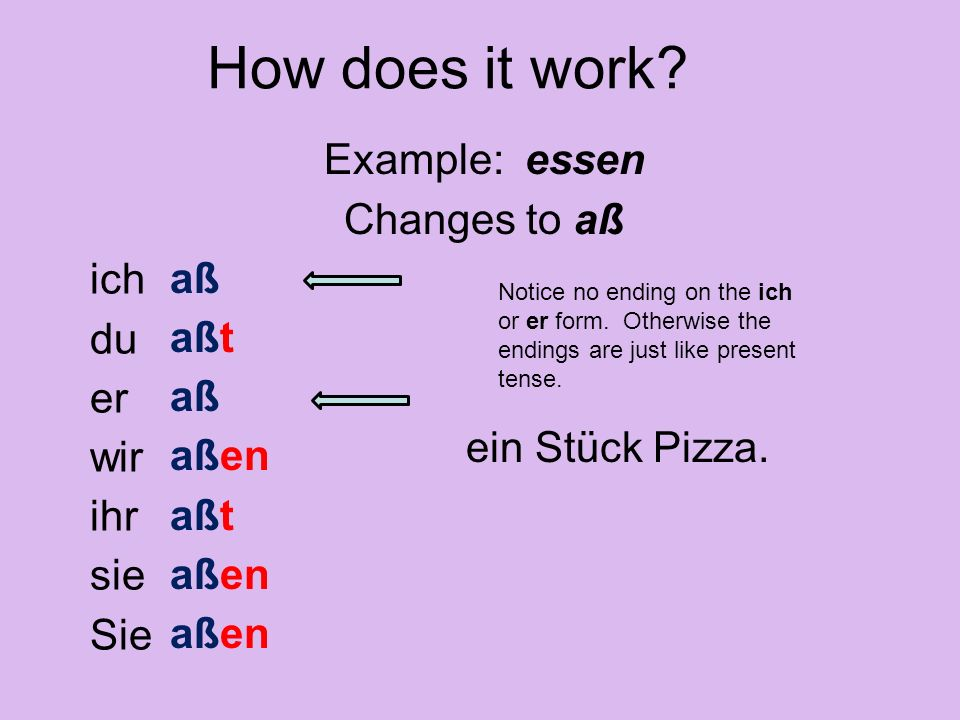 How does it work Example: essen Changes to aß aß aßt ich du aßen er