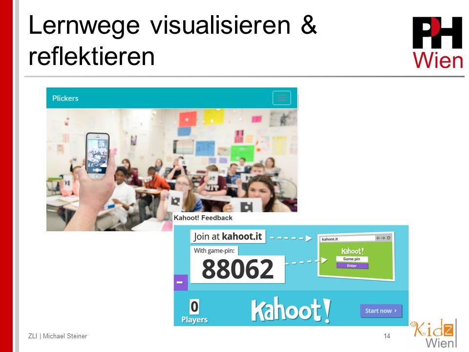 Lernwege visualisieren & reflektieren