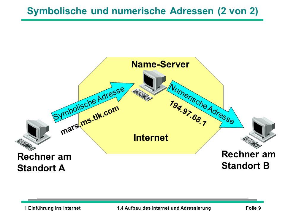 Symbolische und numerische Adressen (2 von 2)