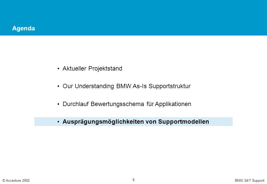 Supportmodelle: Übersicht möglicher Kombinationen