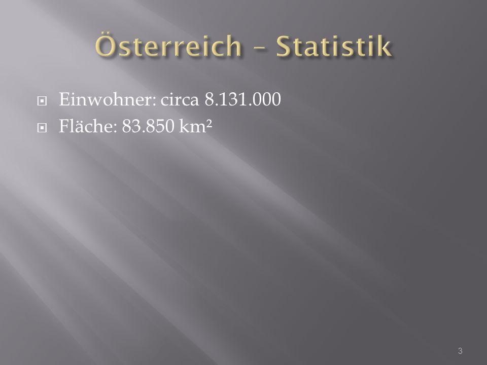 Österreich – Statistik
