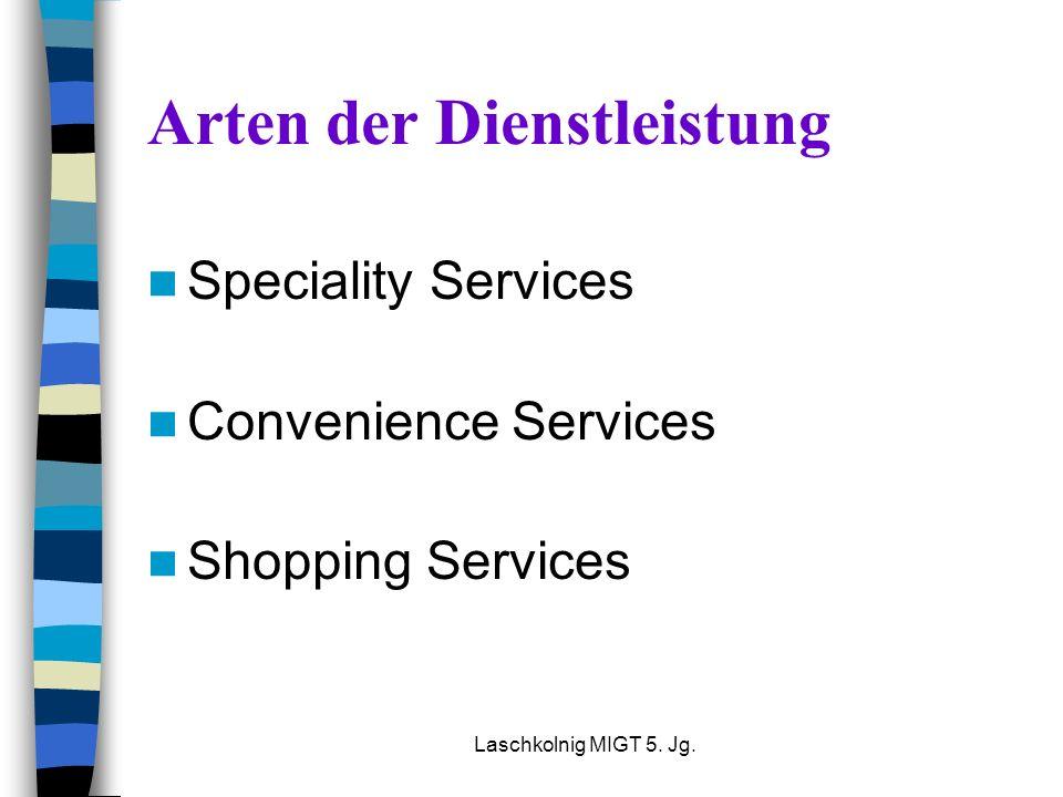Arten der Dienstleistung