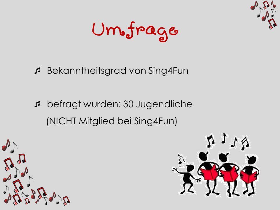 Bekanntheitsgrad von Sing4Fun