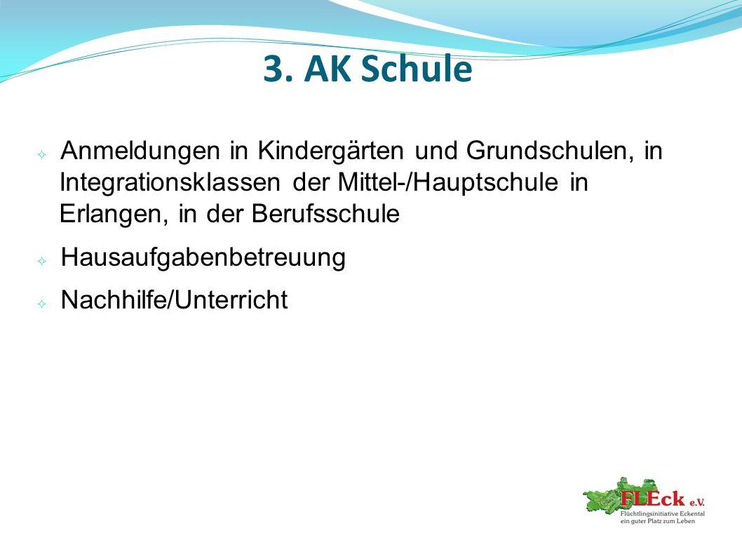 3. AK Schule Anmeldungen in Kindergärten und Grundschulen, in Integrationsklassen der Mittel-/Hauptschule in Erlangen, in der Berufsschule.