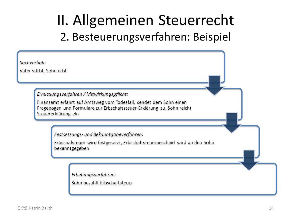 II. Allgemeinen Steuerrecht 2. Besteuerungsverfahren: Beispiel