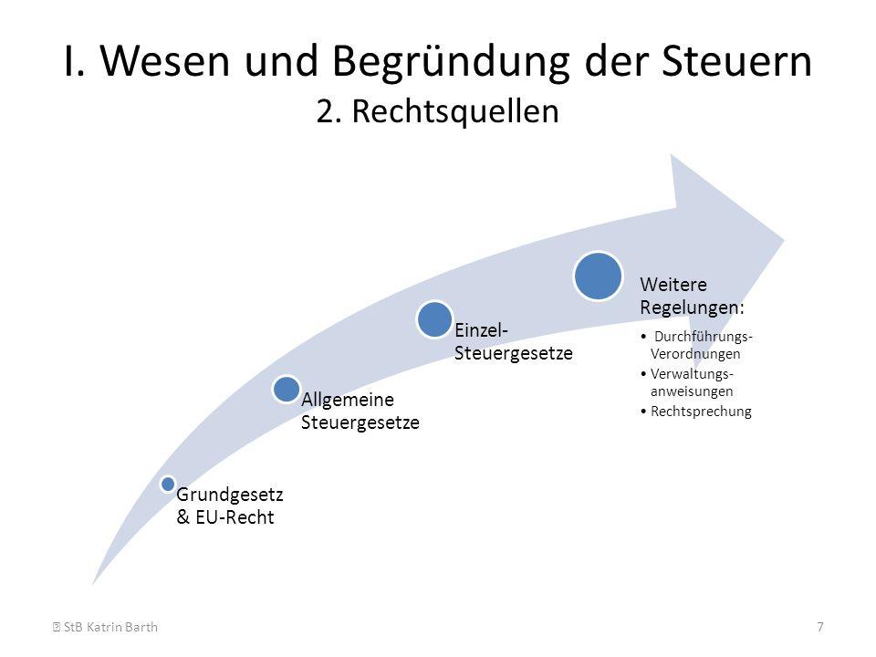 I. Wesen und Begründung der Steuern 2. Rechtsquellen