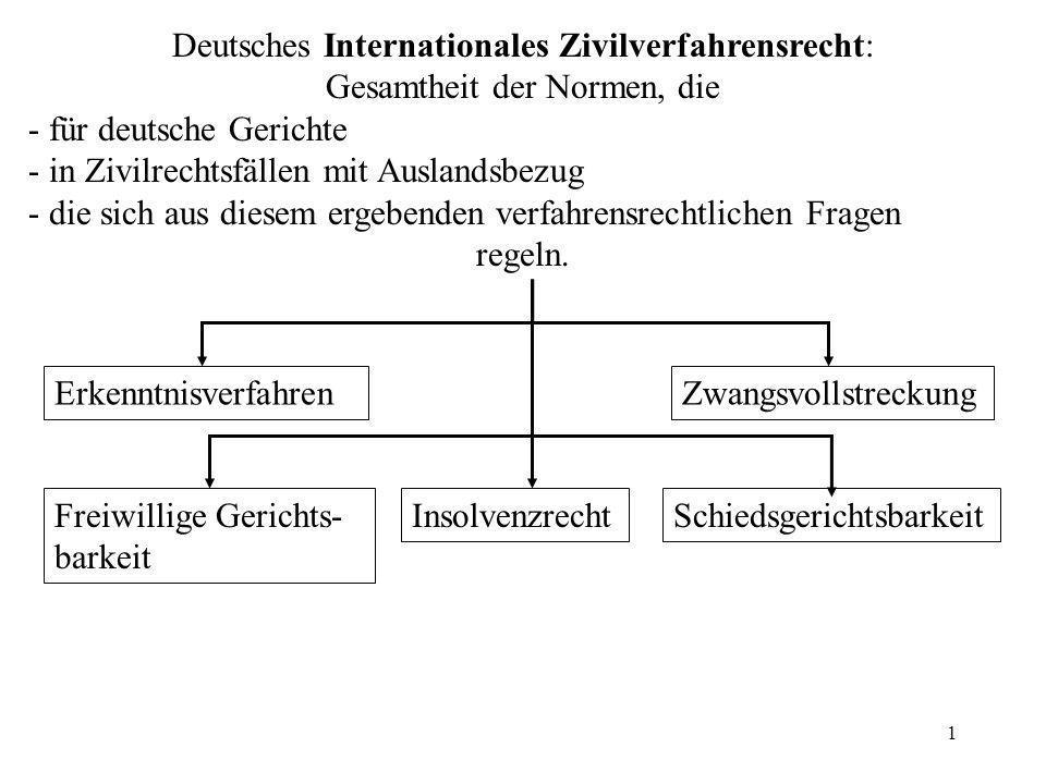 Deutsches Internationales Zivilverfahrensrecht: