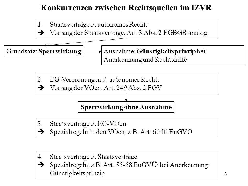 Konkurrenzen zwischen Rechtsquellen im IZVR