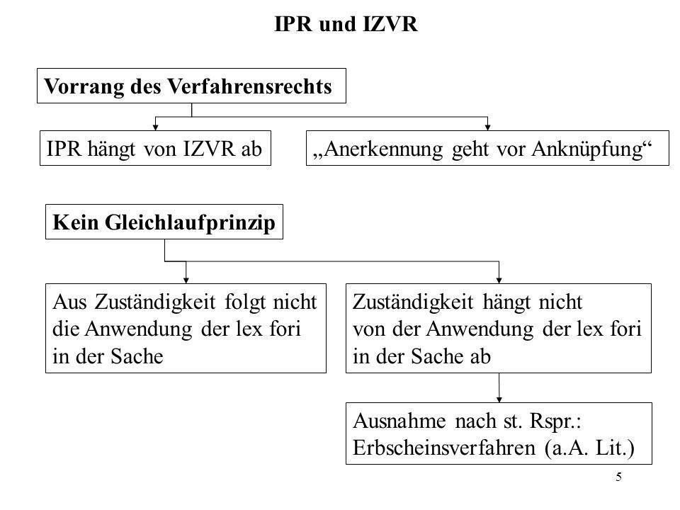"""IPR und IZVR Vorrang des Verfahrensrechts. IPR hängt von IZVR ab. """"Anerkennung geht vor Anknüpfung"""