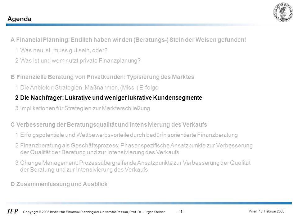 Agenda A Financial Planning: Endlich haben wir den (Beratungs-) Stein der Weisen gefunden! 1 Was neu ist, muss gut sein, oder