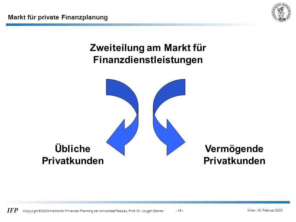 Zweiteilung am Markt für Finanzdienstleistungen