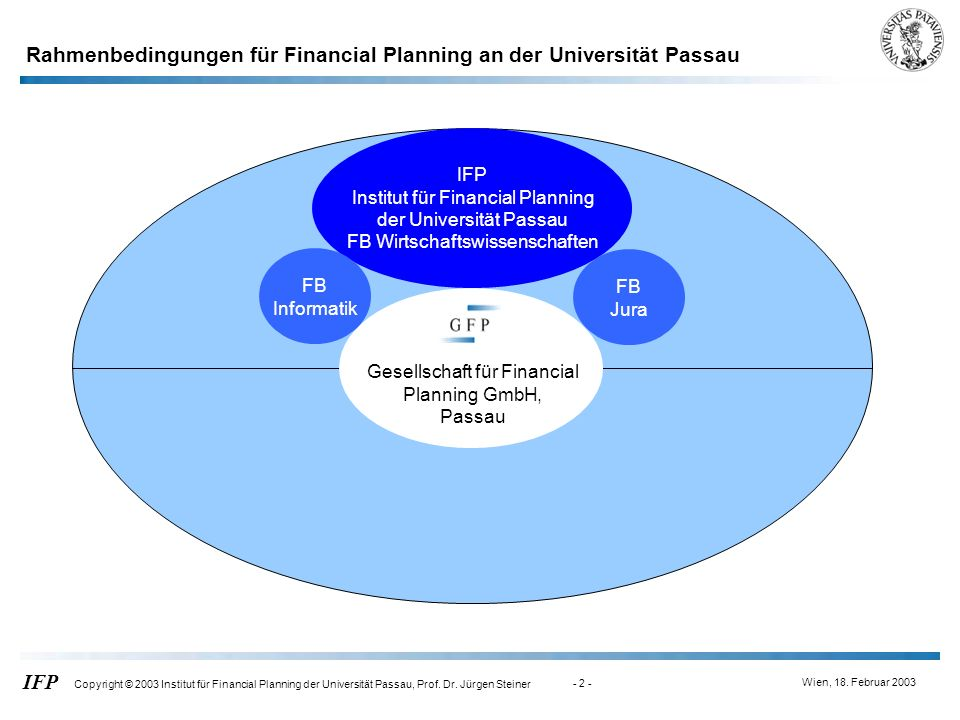 Private Finanzplanung.ppt