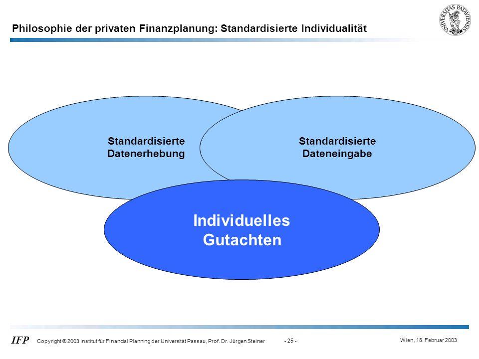 Philosophie der privaten Finanzplanung: Standardisierte Individualität