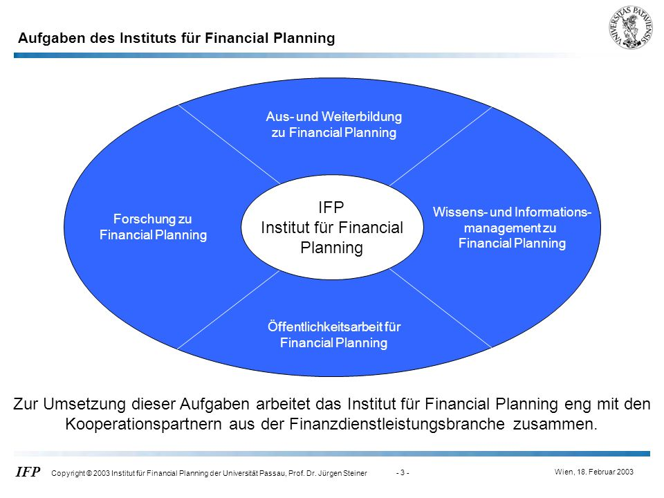 IFP Institut für Financial Planning