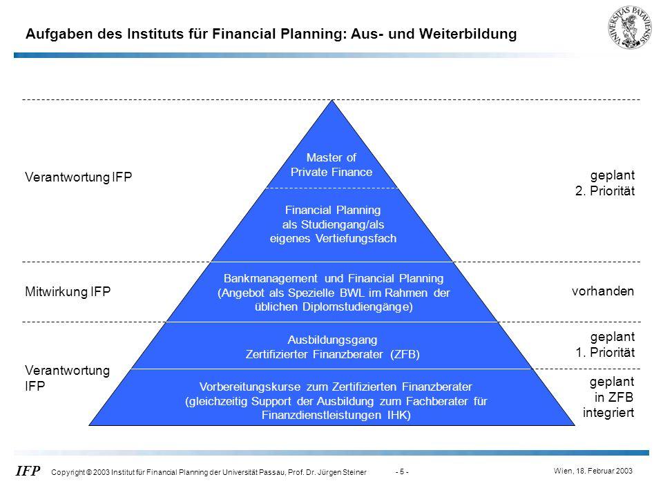 Aufgaben des Instituts für Financial Planning: Aus- und Weiterbildung