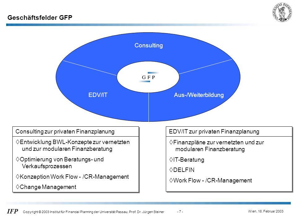 Geschäftsfelder GFP Consulting Aus-/Weiterbildung EDV/IT