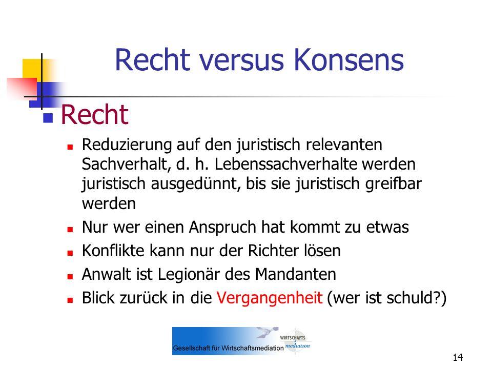 Recht versus Konsens Recht