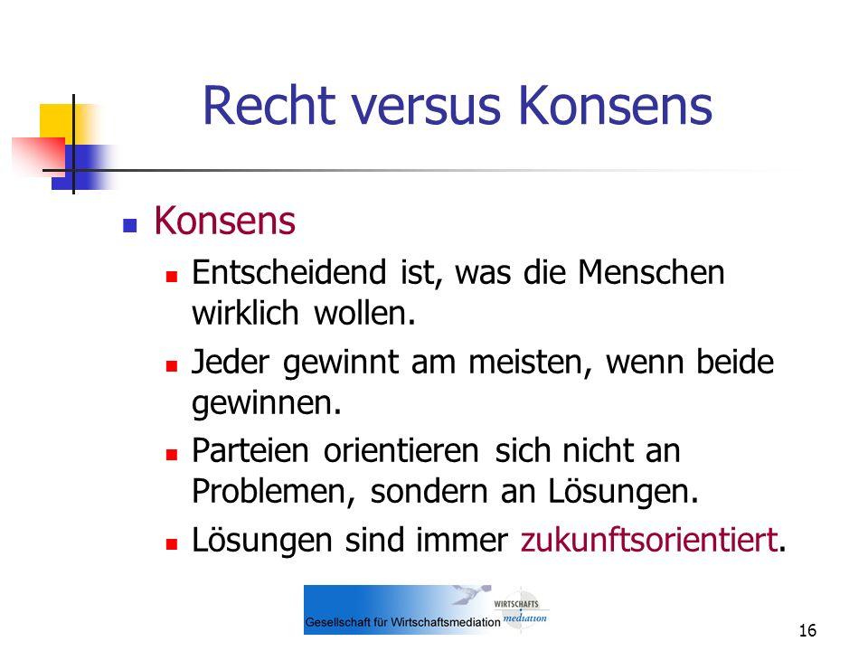 Recht versus Konsens Konsens