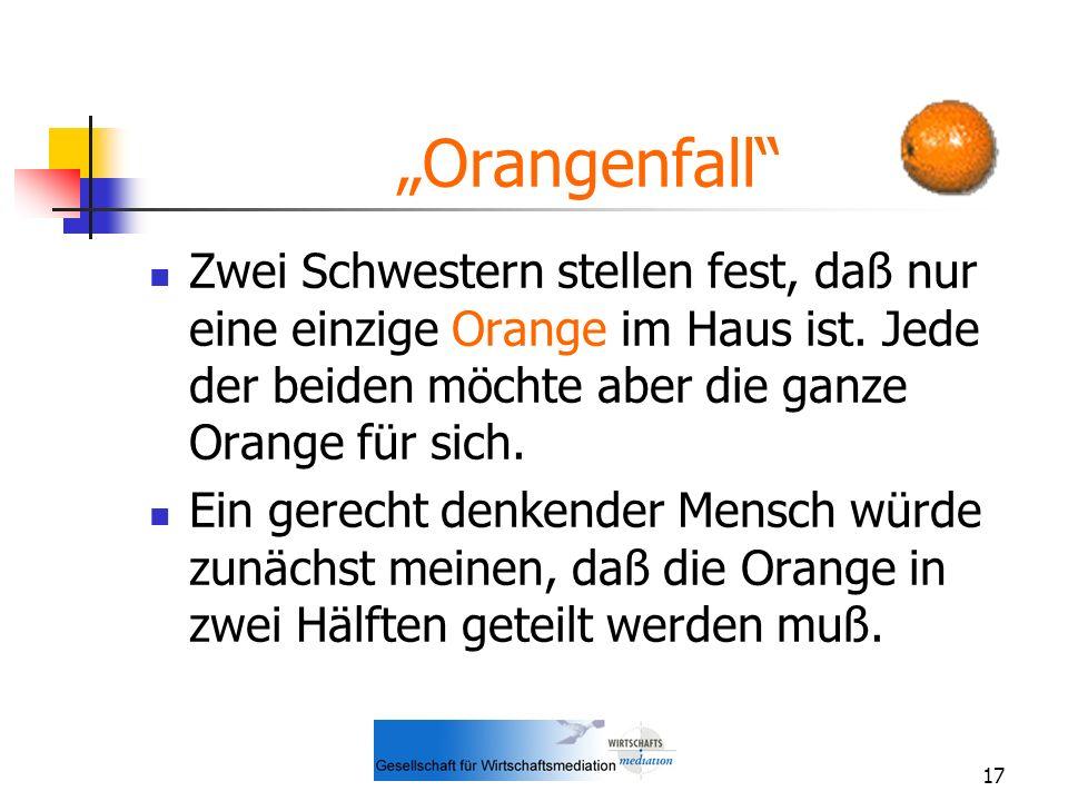 """""""Orangenfall Zwei Schwestern stellen fest, daß nur eine einzige Orange im Haus ist. Jede der beiden möchte aber die ganze Orange für sich."""