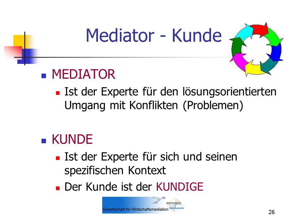 Mediator - Kunde MEDIATOR KUNDE
