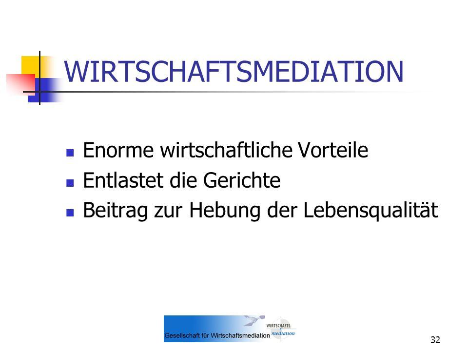 WIRTSCHAFTSMEDIATION