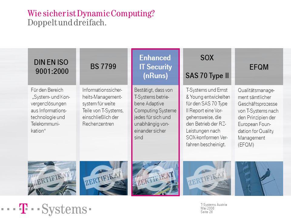 Dynamic Computing. Anwendungsbeispiele.
