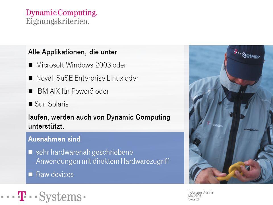 Dynamic Computing. Und was die Analysten dazu sagen.