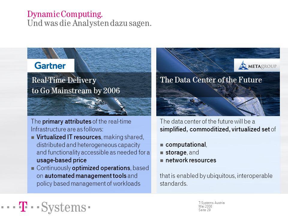 Dynamic Computing. Auf einen Blick.