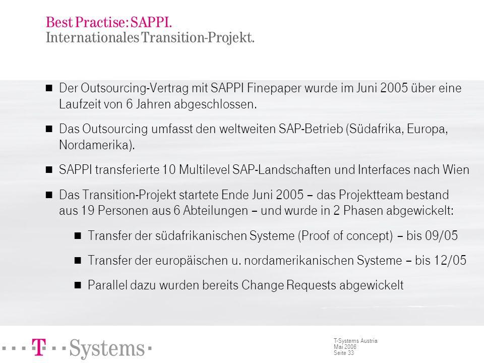 Best Practise: SAPPI. Die Erwartungen der Stakeholder.
