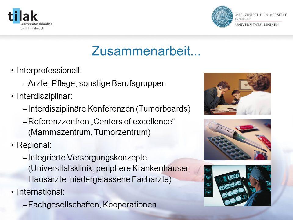 Zusammenarbeit... Interprofessionell: