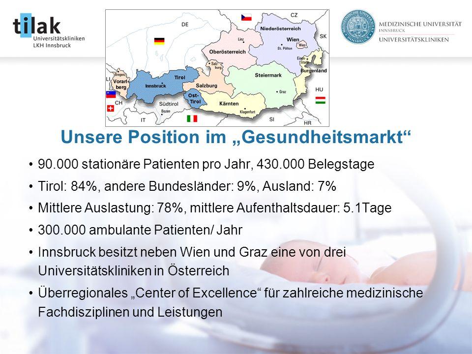 """Unsere Position im """"Gesundheitsmarkt"""