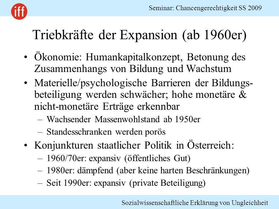 Triebkräfte der Expansion (ab 1960er)