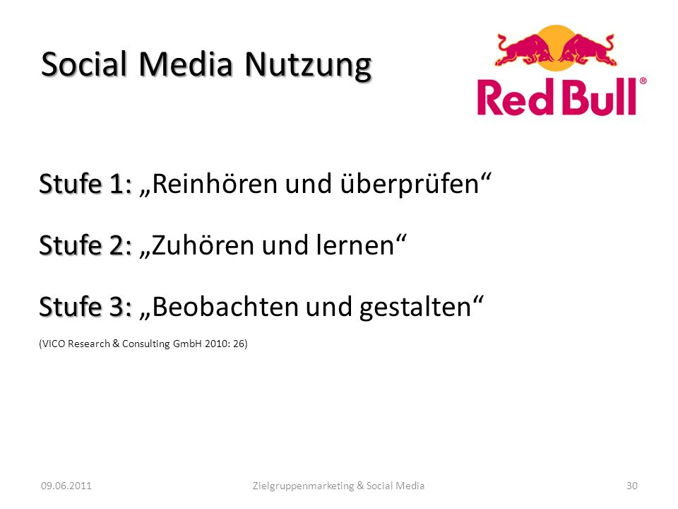 Zielgruppenmarketing & Social Media