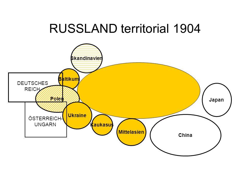RUSSLAND territorial 1904 Skandinavien Baltikum DEUTSCHES REICH Polen