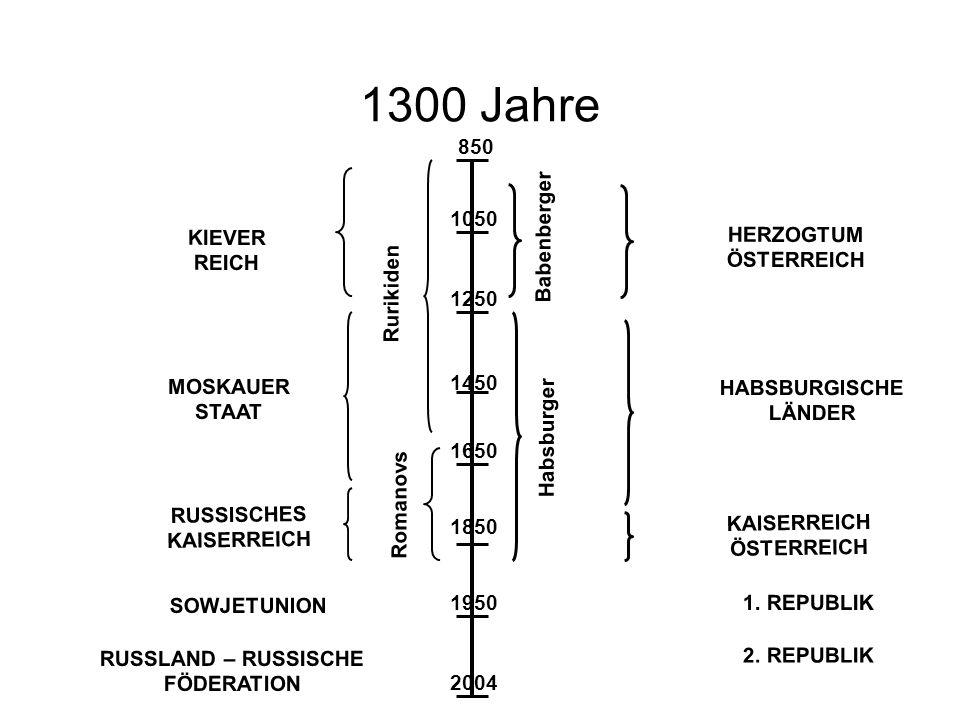 1300 Jahre 850 1050 KIEVER REICH Babenberger HERZOGTUM ÖSTERREICH