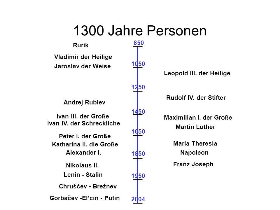 1300 Jahre Personen 850 Rurik Vladimir der Heilige 1050