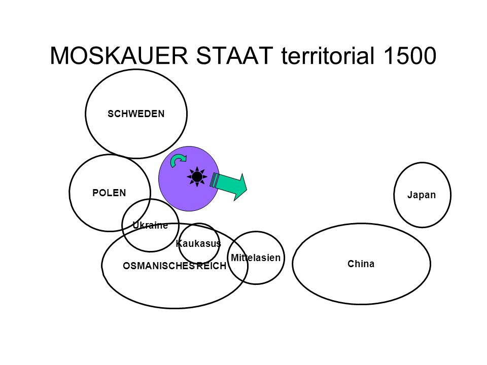 MOSKAUER STAAT territorial 1500