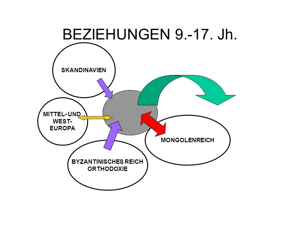BEZIEHUNGEN 9.-17. Jh. SKANDINAVIEN MITTEL- UND WEST- EUROPA