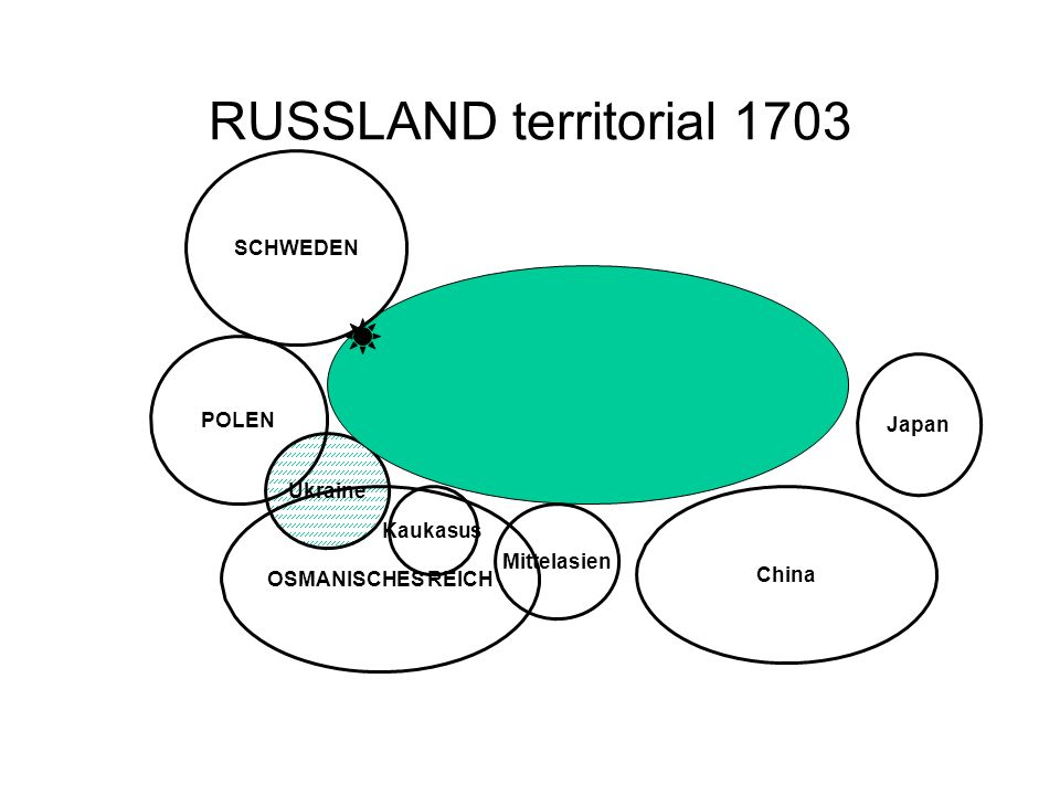 RUSSLAND territorial 1703 SCHWEDEN POLEN Japan Ukraine
