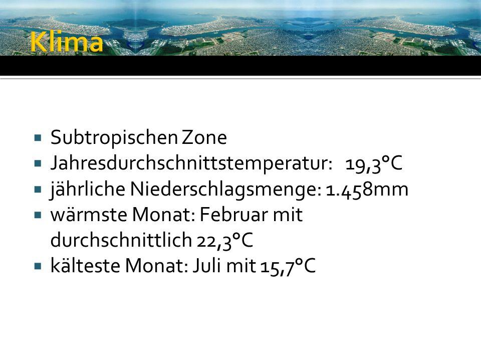 Klima Subtropischen Zone Jahresdurchschnittstemperatur: 19,3°C