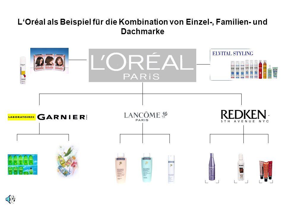 L'Oréal als Beispiel für die Kombination von Einzel-, Familien- und Dachmarke