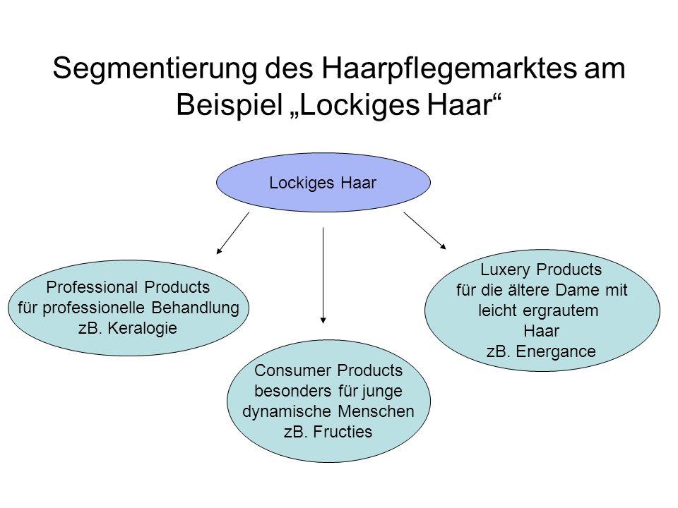 """Segmentierung des Haarpflegemarktes am Beispiel """"Lockiges Haar"""