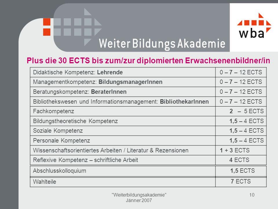 Plus die 30 ECTS bis zum/zur diplomierten Erwachsenenbildner/in
