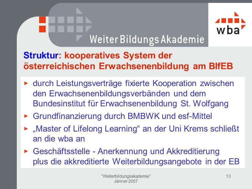 Weiterbildungsakademie Jänner 2007
