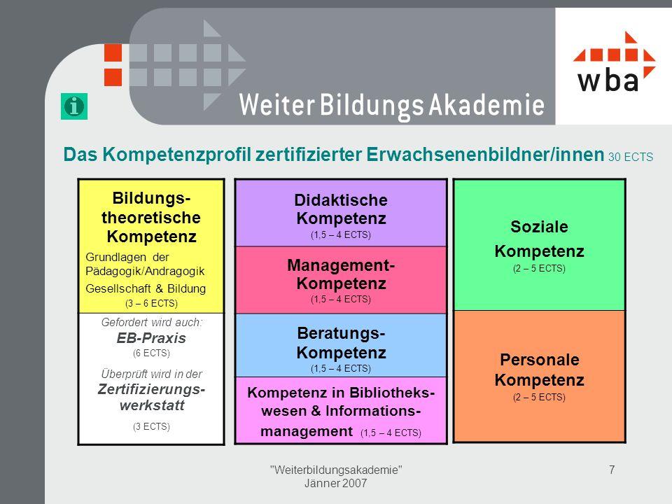 Das Kompetenzprofil zertifizierter Erwachsenenbildner/innen 30 ECTS