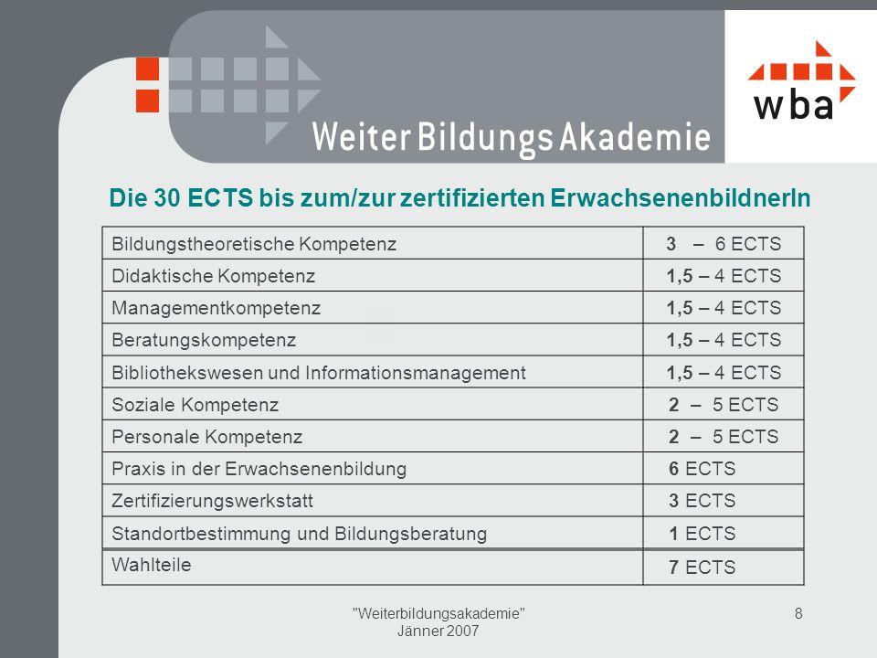 Die 30 ECTS bis zum/zur zertifizierten ErwachsenenbildnerIn